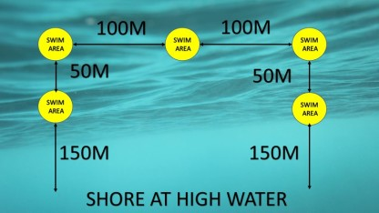 Swim Area Buoys