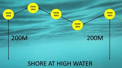 2020 summer buoys